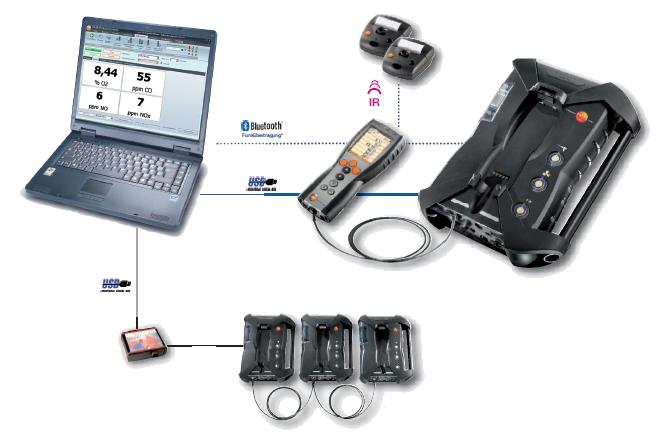 德图testo350_testo350德图烟气分析仪 德图350烟气分析仪专业销售 德国原装进口 ...